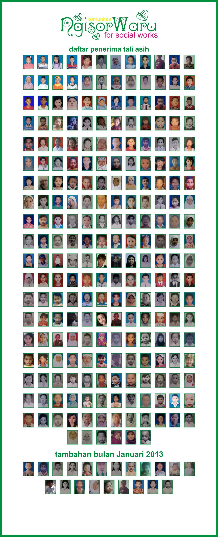 000. Daftar Penerima Santunan JANUARI